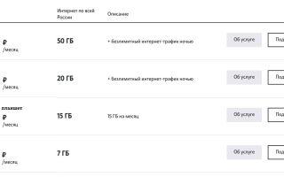 Интернет-тарифы Теле2: 50, 20, 7 Гб