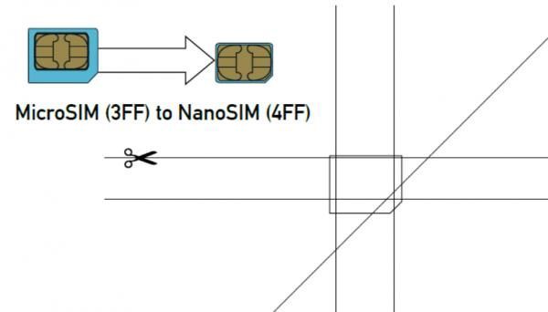 Смена владельца номера – подробная инструкция для всех операторов. Как сменить владельца сим карты теле2 в личном кабинете